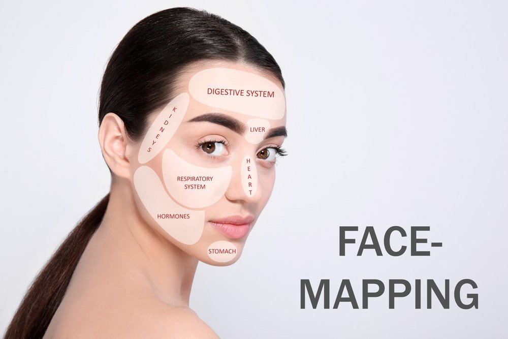 acne face map acne chart for face